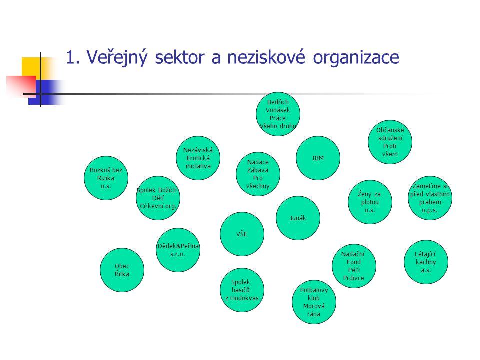 1. Veřejný sektor a neziskové organizace