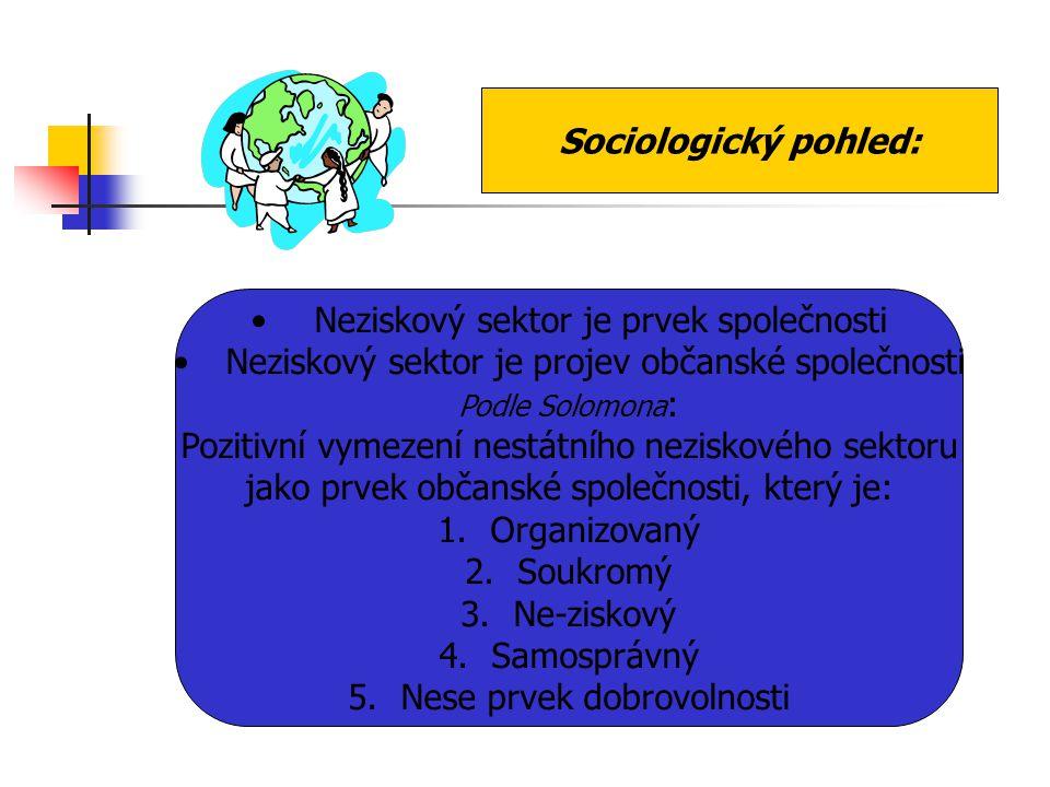 Neziskový sektor je prvek společnosti