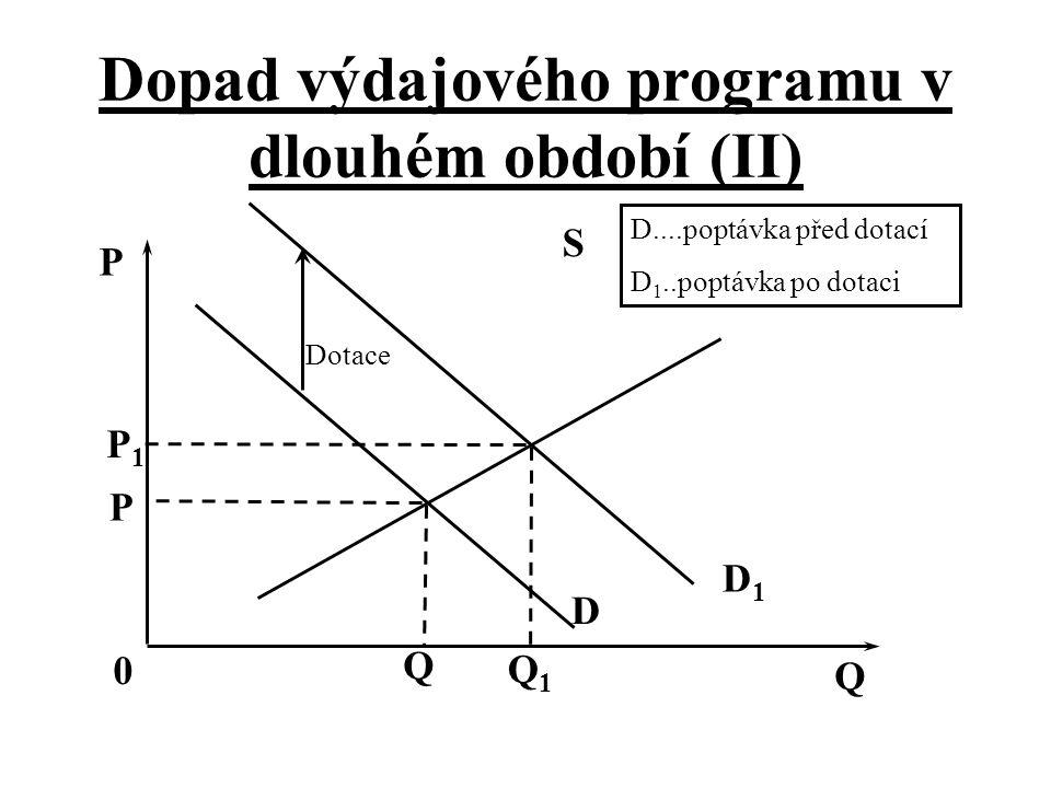 Dopad výdajového programu v dlouhém období (II)
