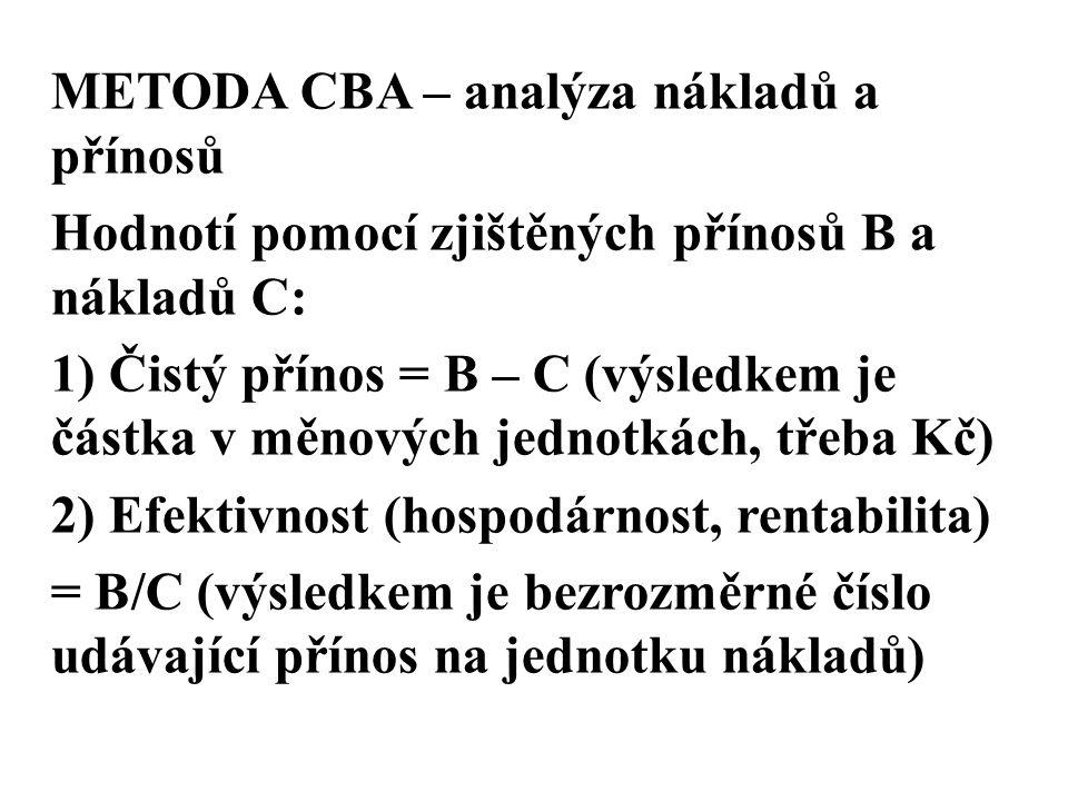 METODA CBA – analýza nákladů a přínosů