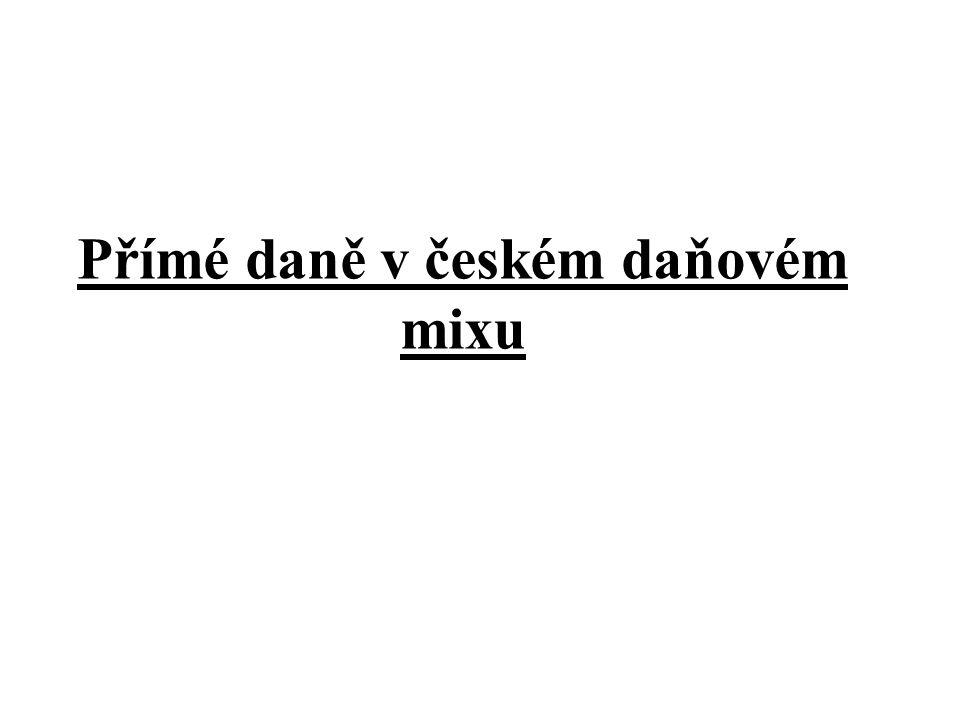 Přímé daně v českém daňovém mixu