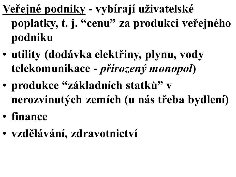Veřejné podniky - vybírají uživatelské poplatky, t. j