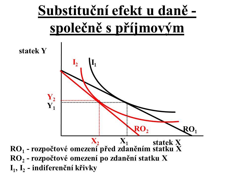 Substituční efekt u daně - společně s příjmovým