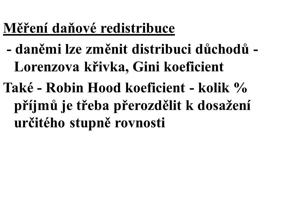 Měření daňové redistribuce