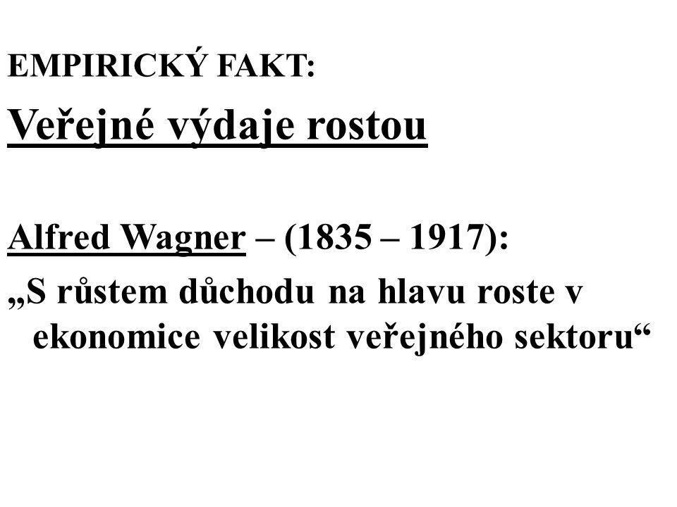 Veřejné výdaje rostou Alfred Wagner – (1835 – 1917):