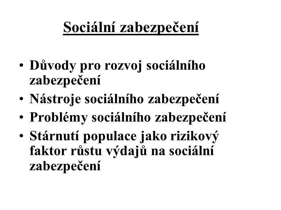 Sociální zabezpečení Důvody pro rozvoj sociálního zabezpečení