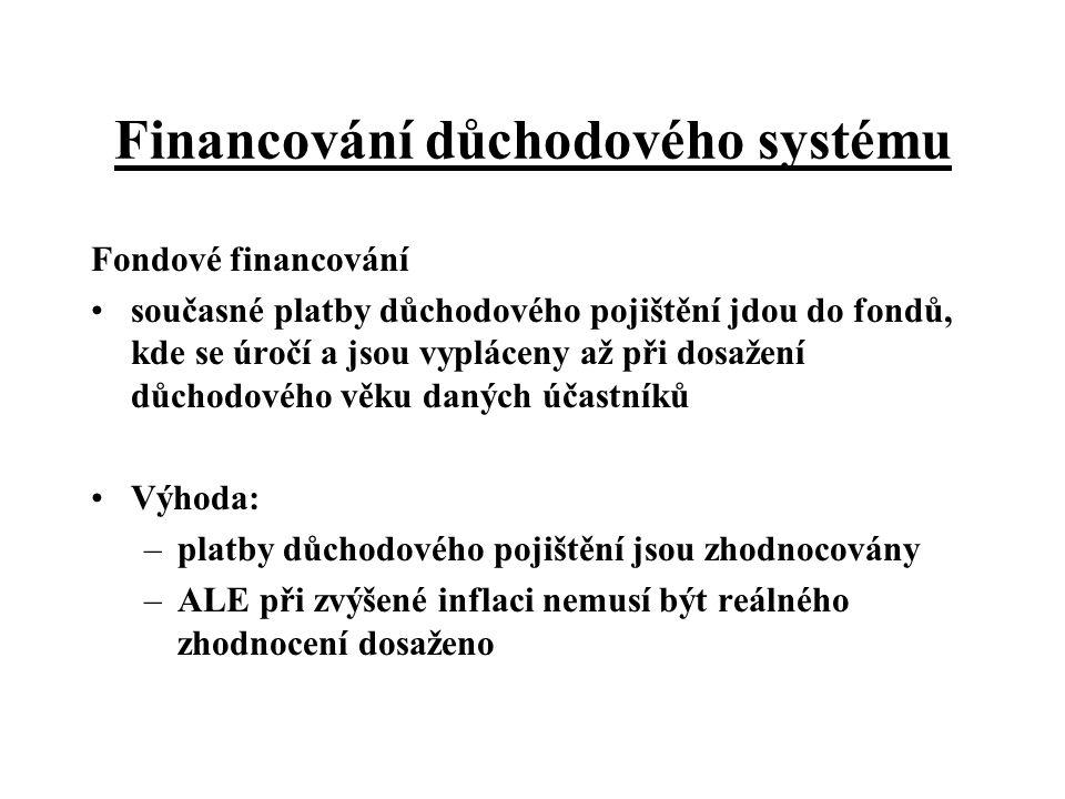 Financování důchodového systému