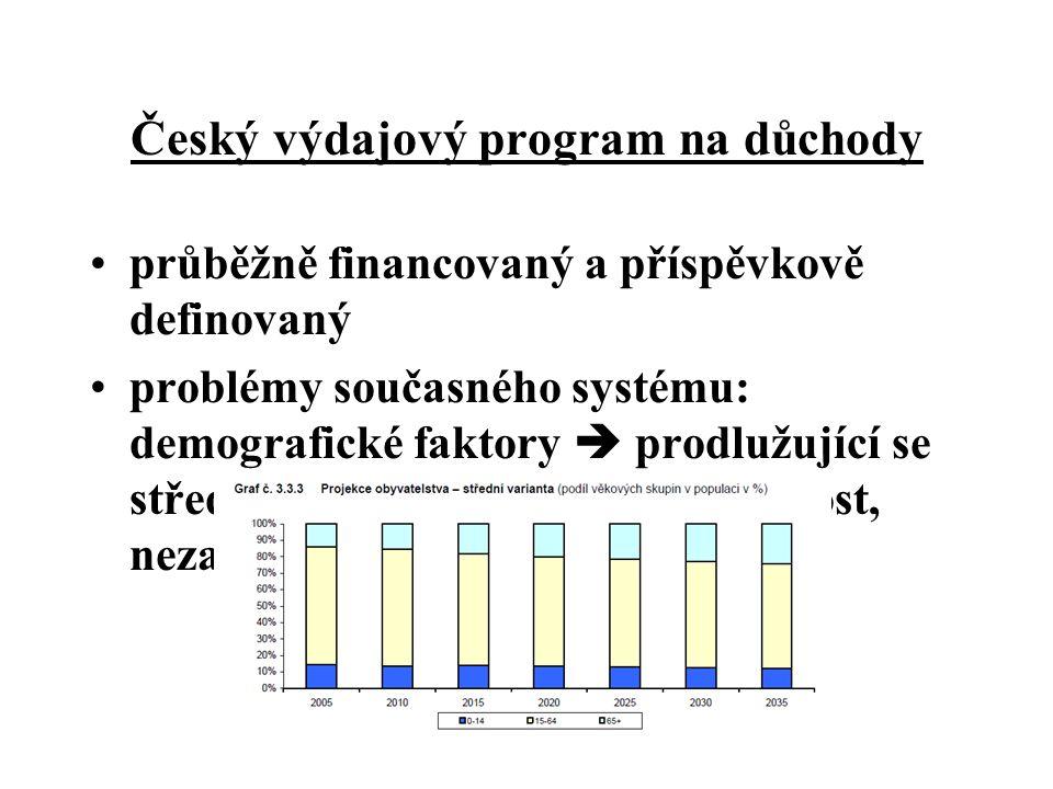 Český výdajový program na důchody