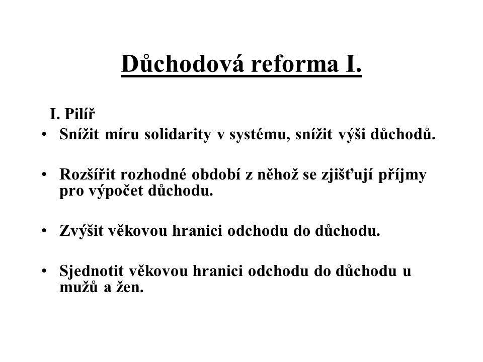 Důchodová reforma I. I. Pilíř