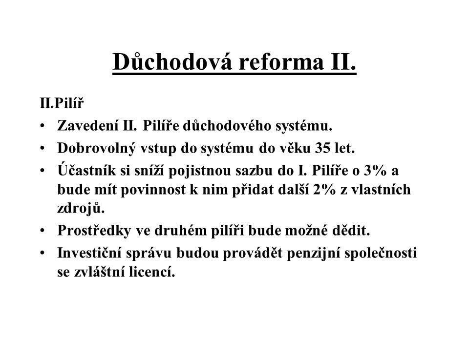 Důchodová reforma II. II.Pilíř