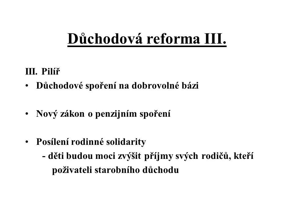 Důchodová reforma III. III. Pilíř Důchodové spoření na dobrovolné bázi