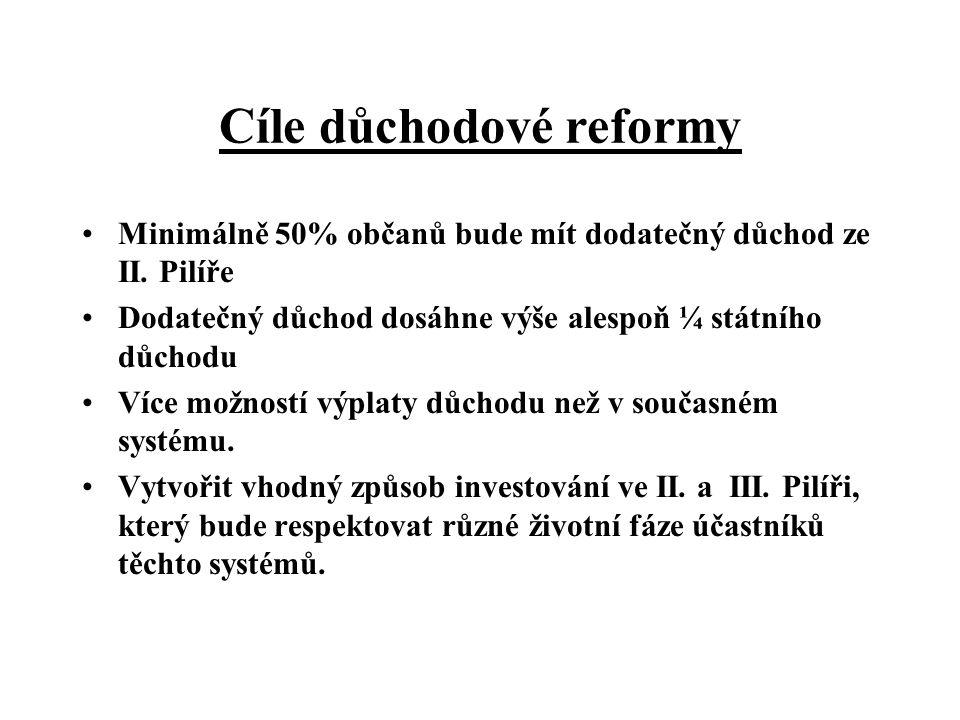 Cíle důchodové reformy