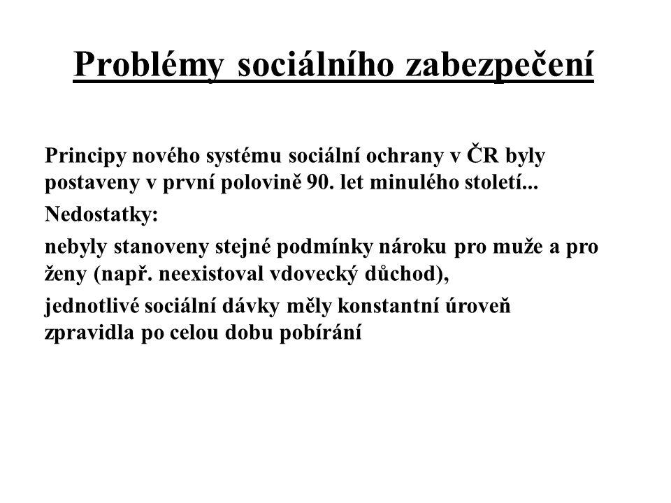Problémy sociálního zabezpečení