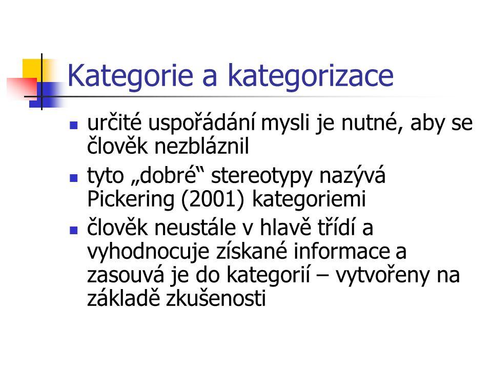 Kategorie a kategorizace