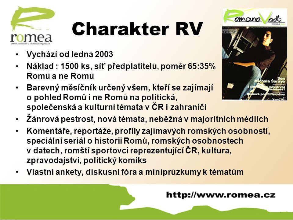 Charakter RV Vychází od ledna 2003