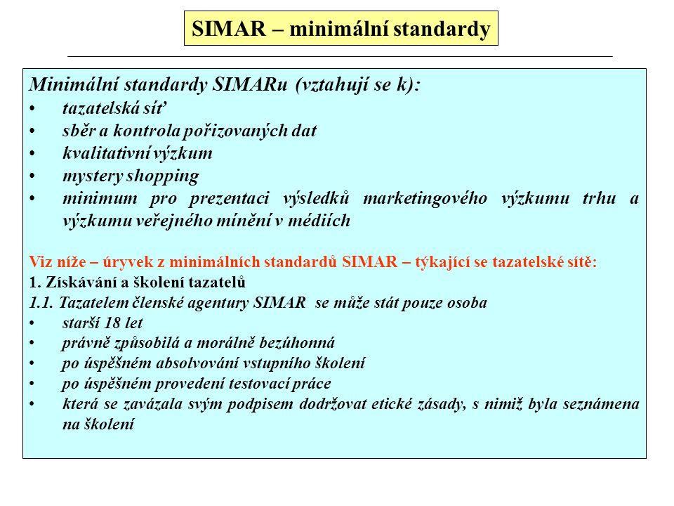 SIMAR – minimální standardy