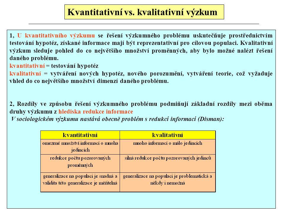 Kvantitativní vs. kvalitativní výzkum