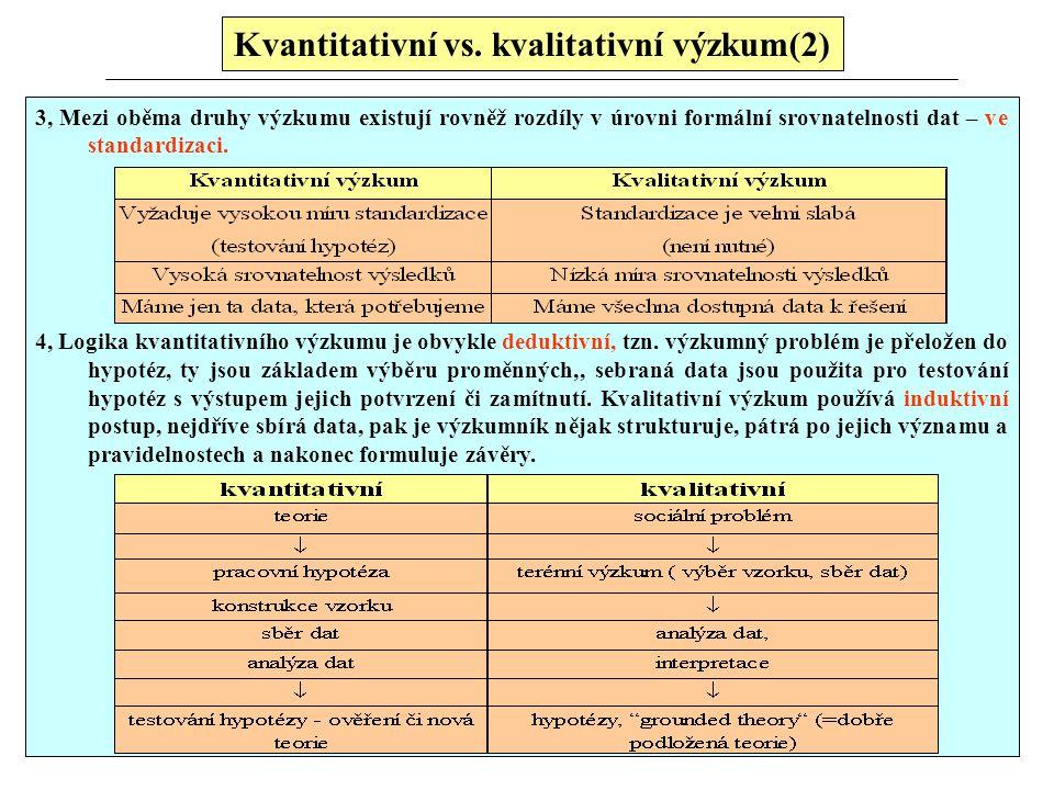 Kvantitativní vs. kvalitativní výzkum(2)