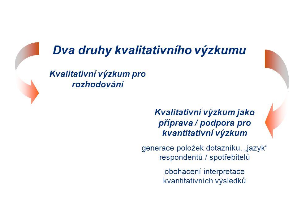 Dva druhy kvalitativního výzkumu