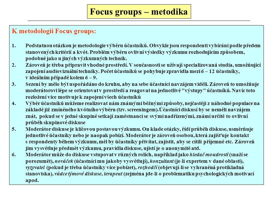 Focus groups – metodika