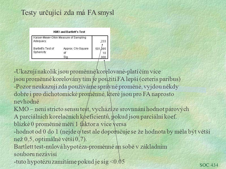 Testy určující zda má FA smysl