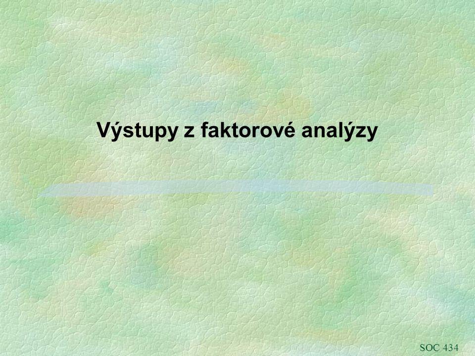 Výstupy z faktorové analýzy