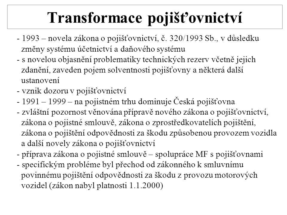 Transformace pojišťovnictví