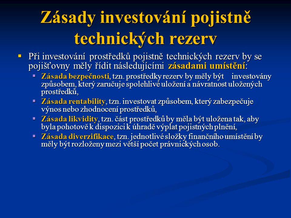 Zásady investování pojistně technických rezerv