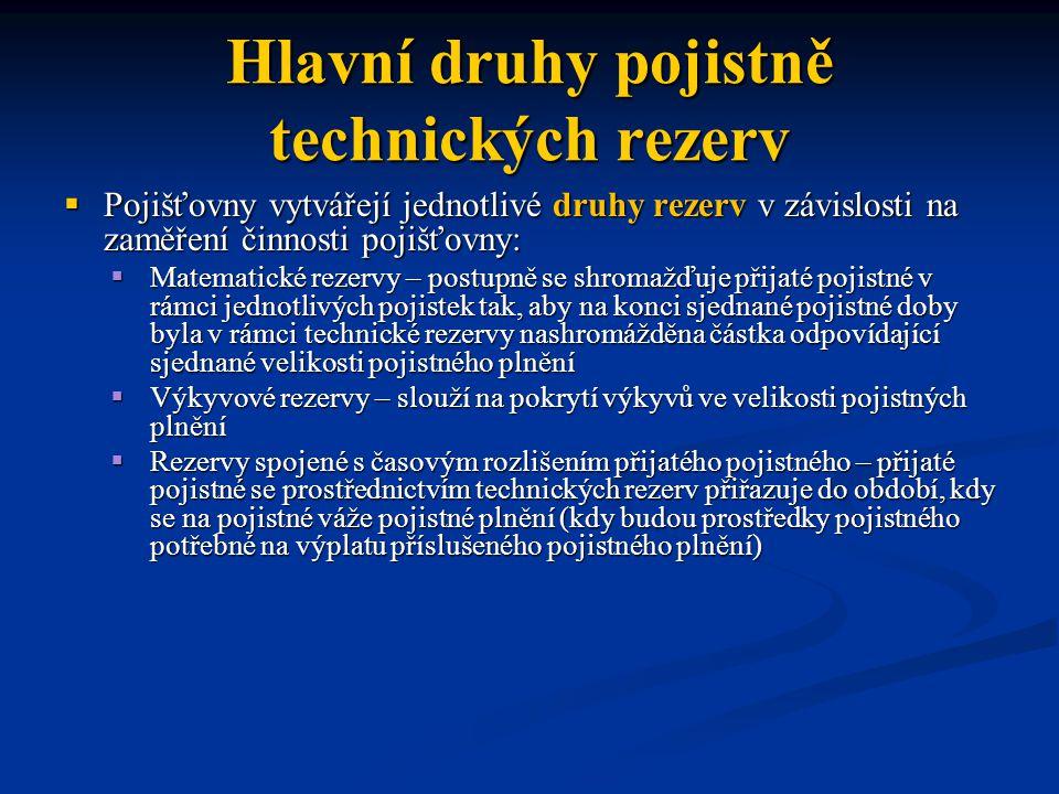 Hlavní druhy pojistně technických rezerv