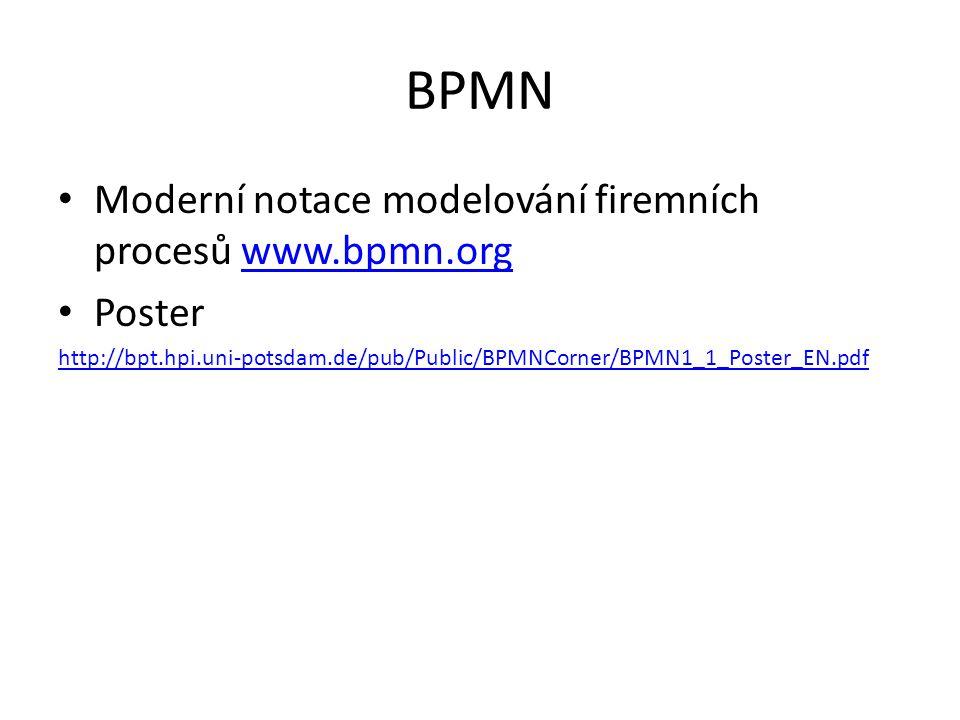 BPMN Moderní notace modelování firemních procesů www.bpmn.org Poster