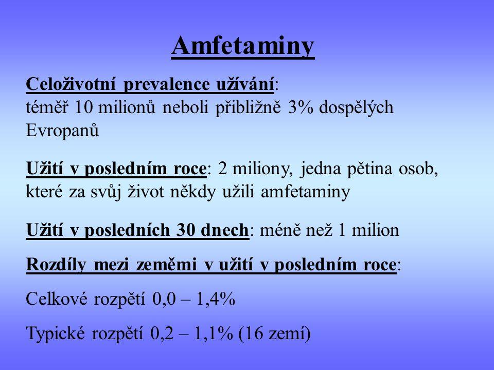 Amfetaminy Celoživotní prevalence užívání: téměř 10 milionů neboli přibližně 3% dospělých Evropanů.