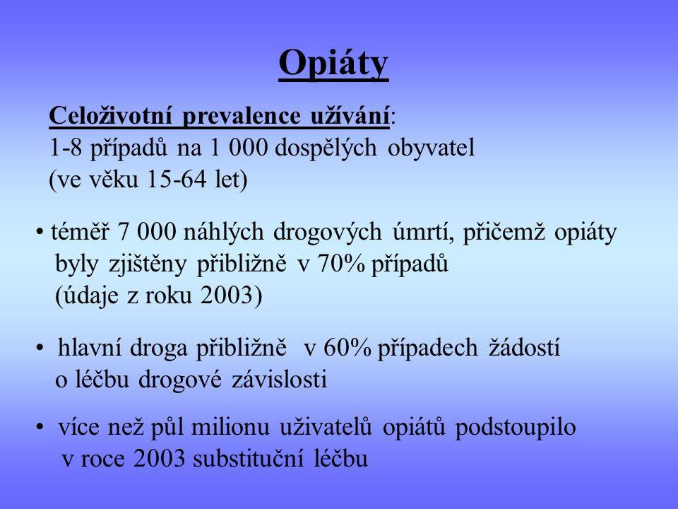 Opiáty Celoživotní prevalence užívání: 1-8 případů na 1 000 dospělých obyvatel (ve věku 15-64 let)
