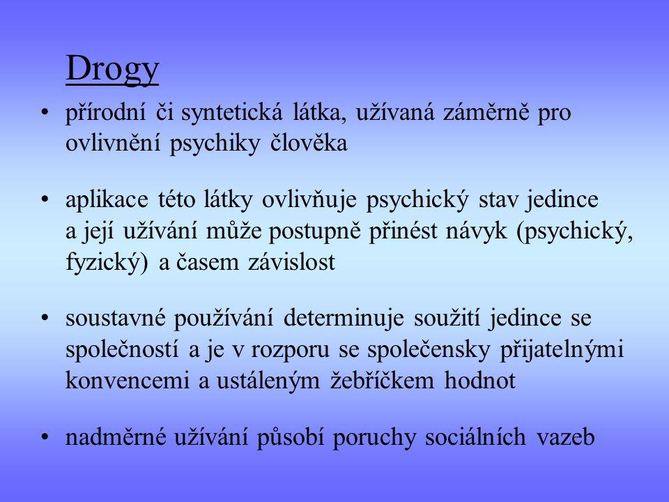 Drogy přírodní či syntetická látka, užívaná záměrně pro ovlivnění psychiky člověka.
