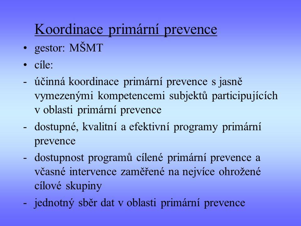 Koordinace primární prevence