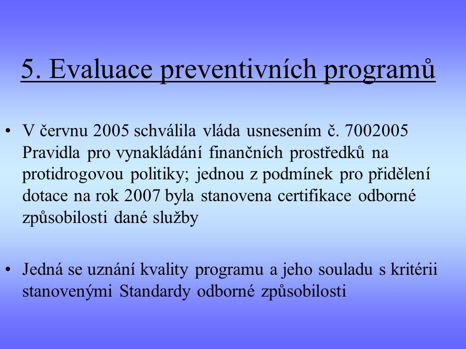 5. Evaluace preventivních programů