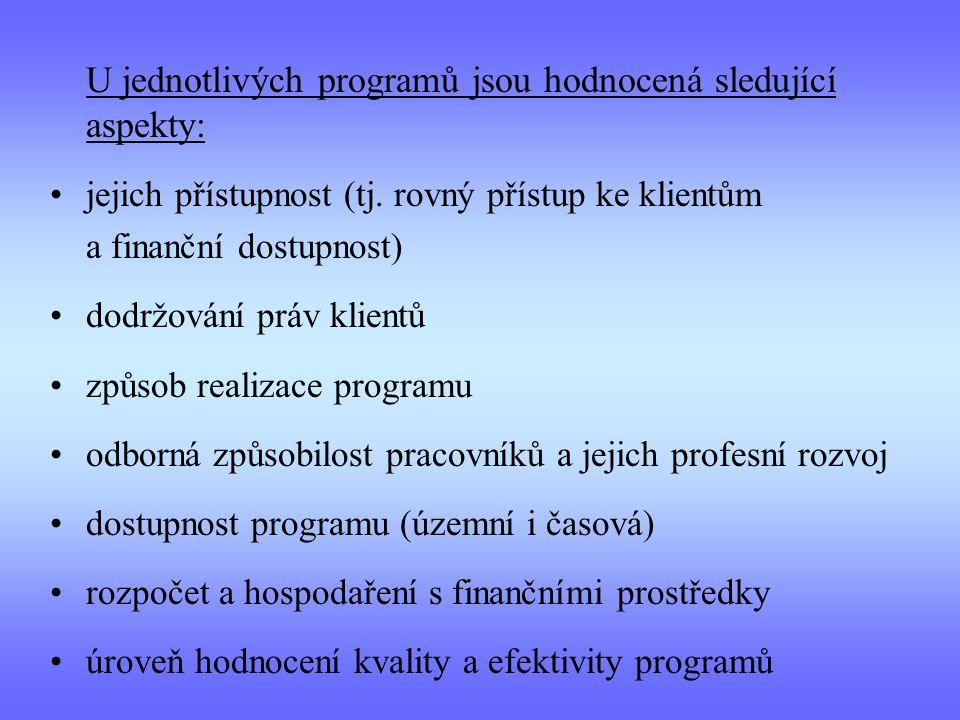 U jednotlivých programů jsou hodnocená sledující aspekty: