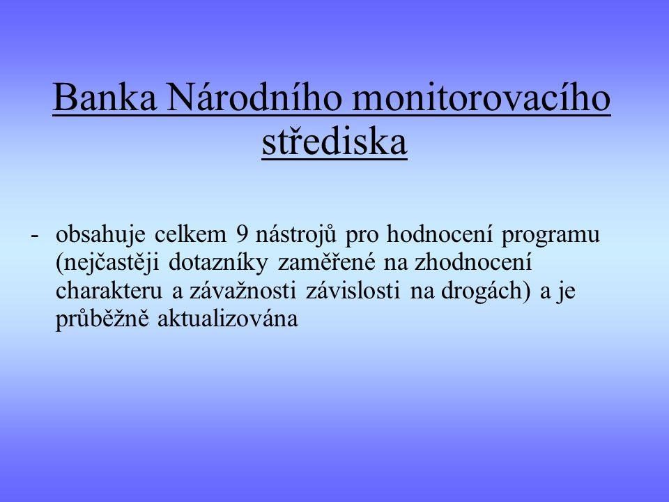 Banka Národního monitorovacího střediska