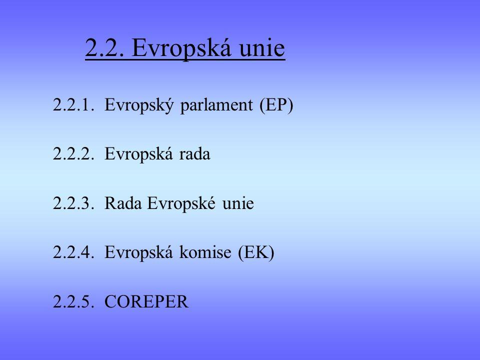 2.2. Evropská unie 2.2.1. Evropský parlament (EP) 2.2.2. Evropská rada