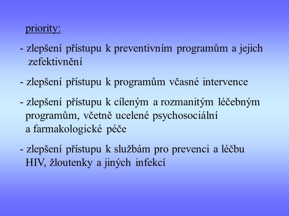 priority: - zlepšení přístupu k preventivním programům a jejich zefektivnění. - zlepšení přístupu k programům včasné intervence.