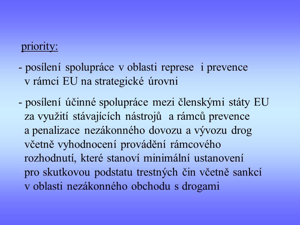 priority: posílení spolupráce v oblasti represe i prevence. v rámci EU na strategické úrovni.