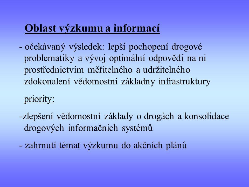 Oblast výzkumu a informací