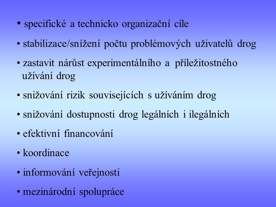 • specifické a technicko organizační cíle