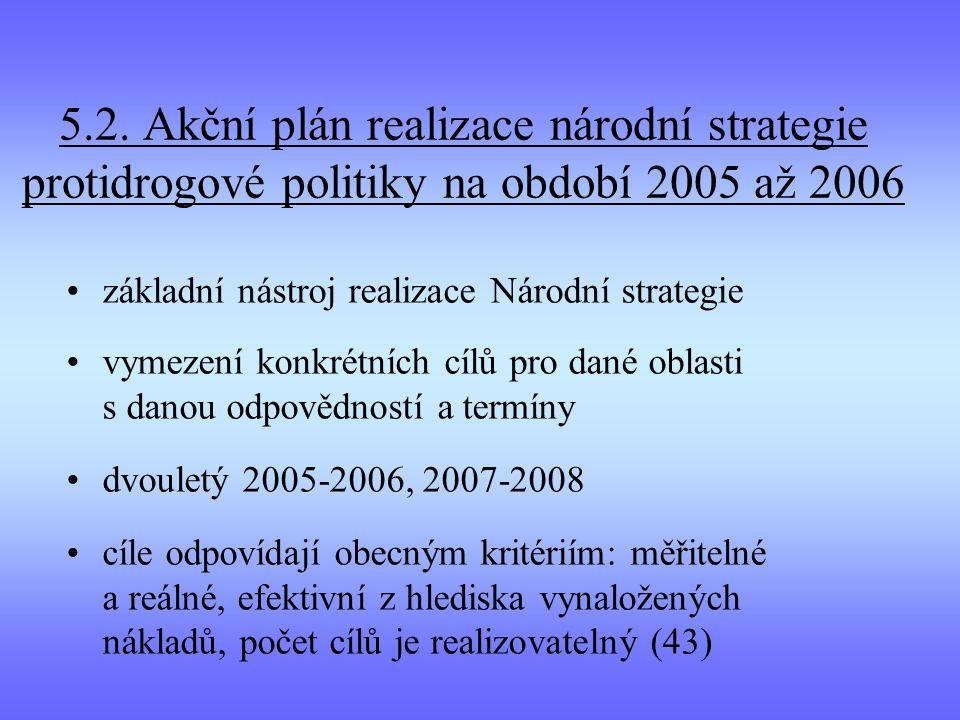 5.2. Akční plán realizace národní strategie protidrogové politiky na období 2005 až 2006