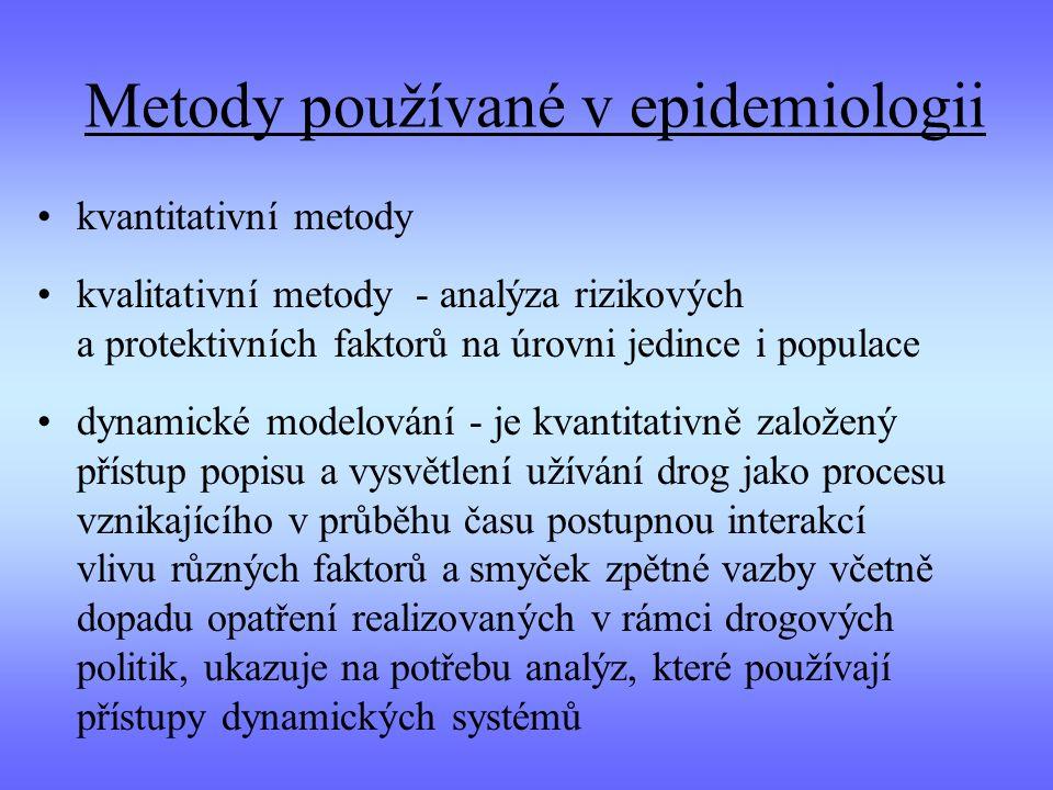 Metody používané v epidemiologii