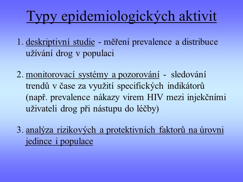 Typy epidemiologických aktivit