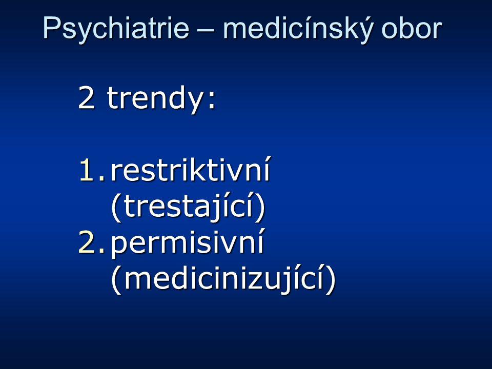 Psychiatrie – medicínský obor