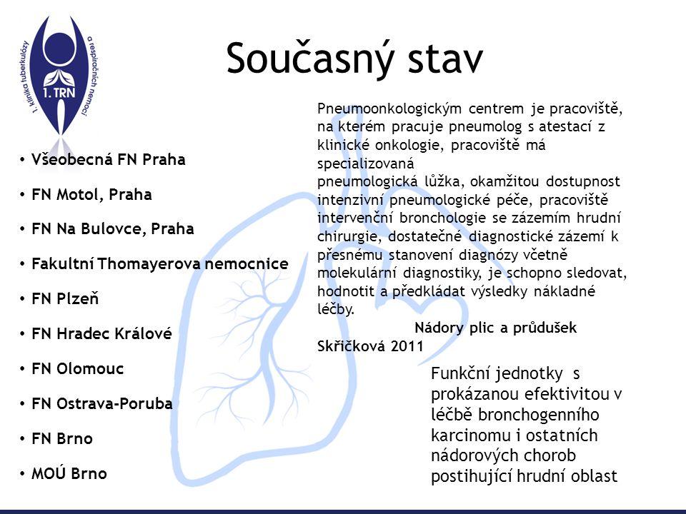 Současný stav Pneumoonkologickým centrem je pracoviště, na kterém pracuje pneumolog s atestací z klinické onkologie, pracoviště má specializovaná.