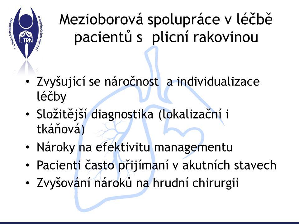 Mezioborová spolupráce v léčbě pacientů s plicní rakovinou