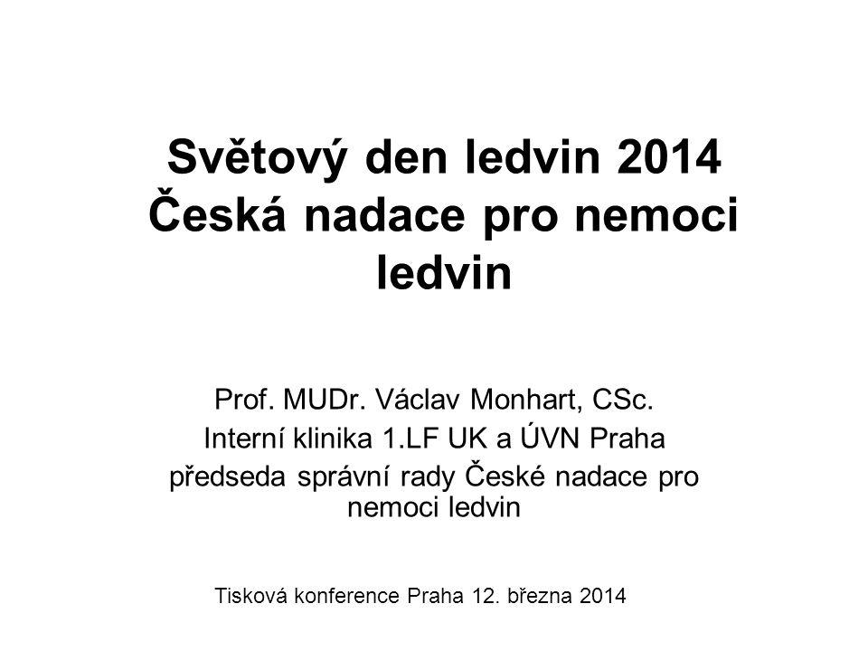 Světový den ledvin 2014 Česká nadace pro nemoci ledvin