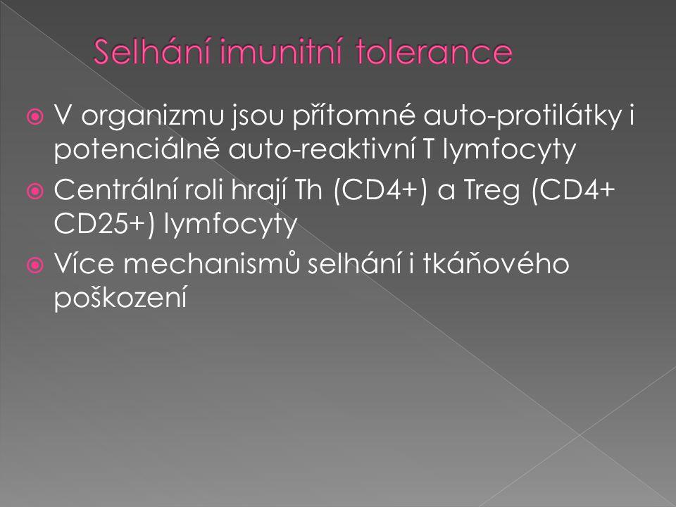 Selhání imunitní tolerance